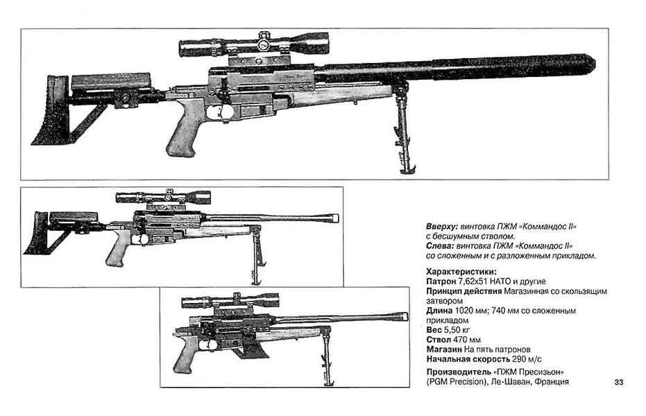 Скачать книги снайперские винтовки